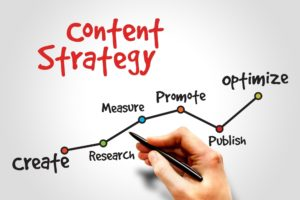 9 Ways to Refresh Your Content Marketing Strategy